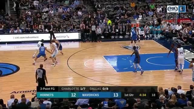 Watch brunson-dfs GIF by @dirk41 on Gfycat. Discover more Charlotte Hornets, Dallas Mavericks, basketball GIFs on Gfycat