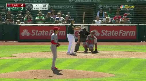 Watch and share Ohtani-fastball-1 GIFs by jsulliv6 on Gfycat