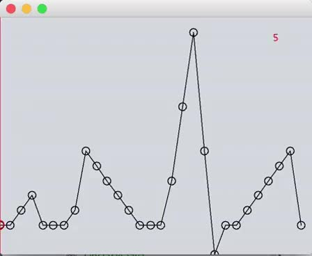 Simulated Annealing GIFs