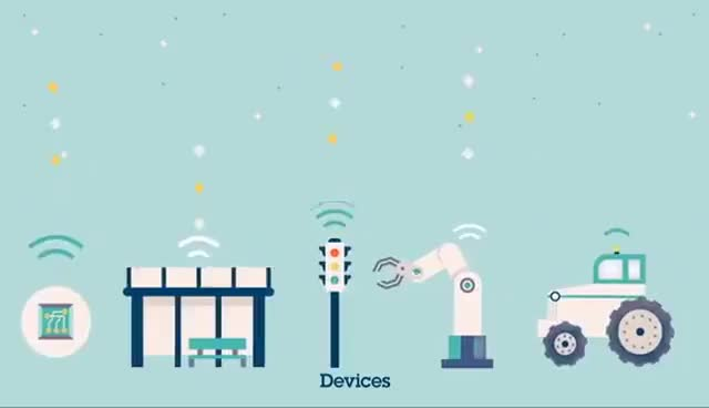 Watch and share How It Works: Internet Of Things GIFs on Gfycat