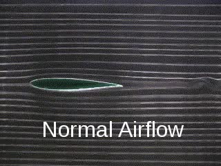 Watch Airflow over Plane Wings GIF on Gfycat. Discover more aviationgifs, educationalgifs GIFs on Gfycat