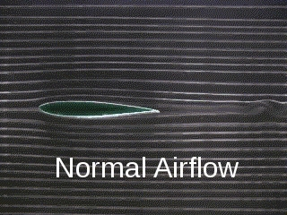 aviationgifs, educationalgifs, Airflow over Plane Wings GIFs