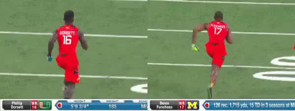 Watch and share Devin Funchess Vs Phillip Dorsett, Deep Dig Route GIFs by lifesyourcup on Gfycat