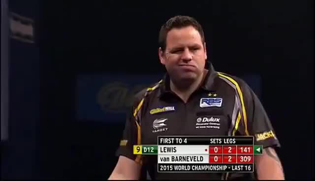 Watch and share Reaction GIFs and Darts GIFs on Gfycat