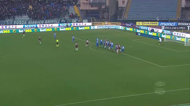 Watch and share Belotti, Gol In Spaccata GIFs by effelisanti on Gfycat