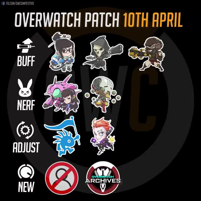 Watch and share 04.10 Patch - Reddit GIFs by itsjieyang on Gfycat