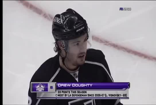 Watch and share Drew Doughty GIFs on Gfycat
