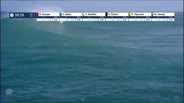 Watch kemper GIF by World Surf League (@worldsurfleague) on Gfycat. Discover more related GIFs on Gfycat