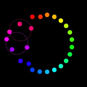 Watch and share இ Swirly ~ A Color-spectrum Gif GIFs on Gfycat