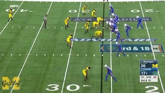 Watch Three-Man Rush GIF by MGoBlog (@mgoblog) on Gfycat. Discover more 2017, Chase Winovich, Florida, Football, Maurice Hurst, Michigan GIFs on Gfycat