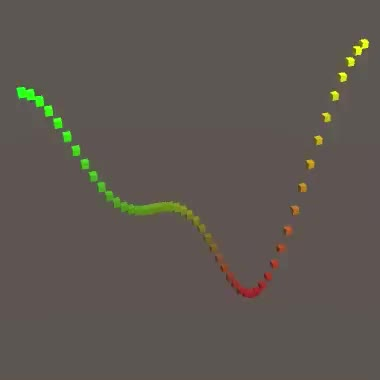 Watch and share Multi-sine GIFs by Catlike Coding on Gfycat