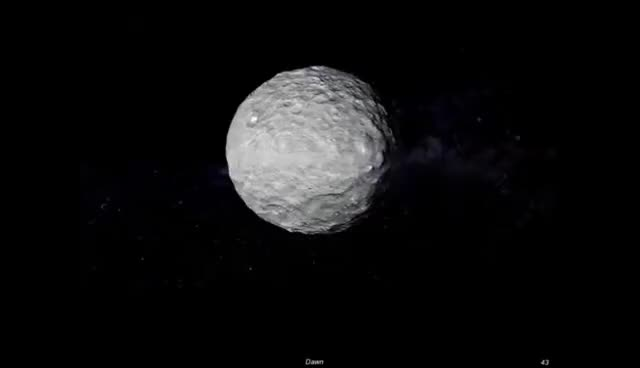 Watch and share Lecture: Unveiling Dwarf Planet Ceres GIFs on Gfycat