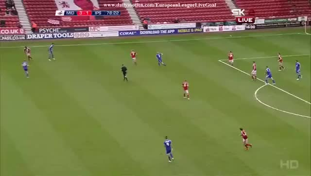 Watch soccer GIF on Gfycat. Discover more leaguefootball, middlesbrough, soccer GIFs on Gfycat