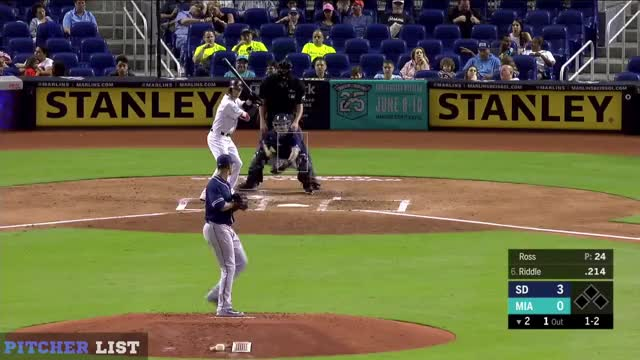 Watch and share San Diego Padres GIFs and Baseball GIFs on Gfycat