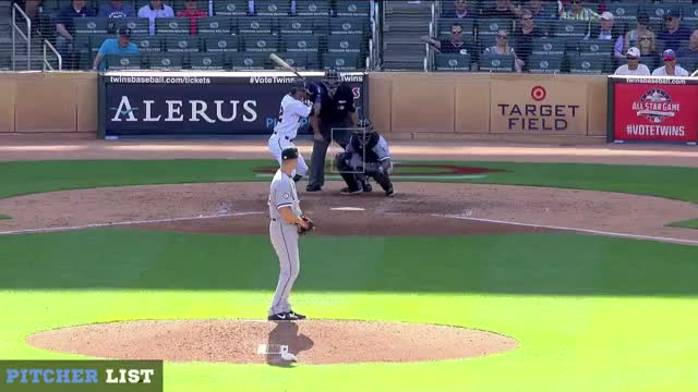 Watch this GIF on Gfycat. Discover more Nate Jones FT, Pitcher Database, baseball GIFs on Gfycat