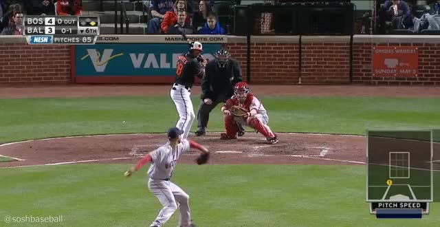 Watch Infield Outfield IMG 7 GIF by @damian.dydyn on Gfycat. Discover more related GIFs on Gfycat