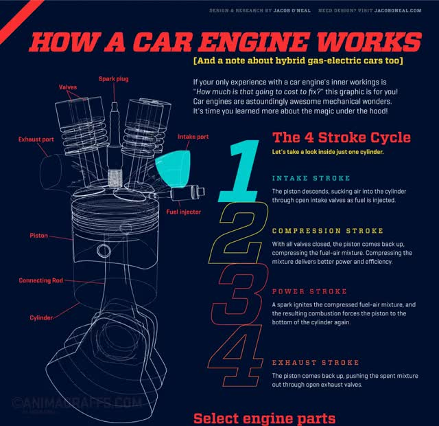 Watch and share How Car Engine Works GIFs on Gfycat