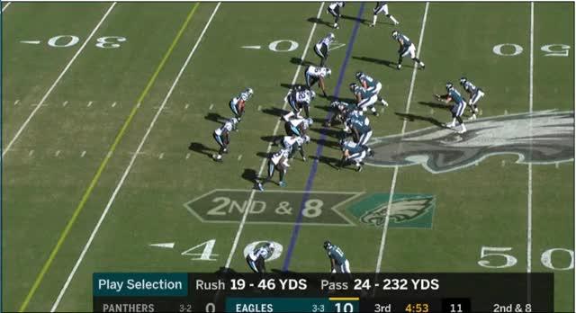 Watch FilmRoom-110118-1 GIF on Gfycat. Discover more Carolina Panthers, football GIFs on Gfycat