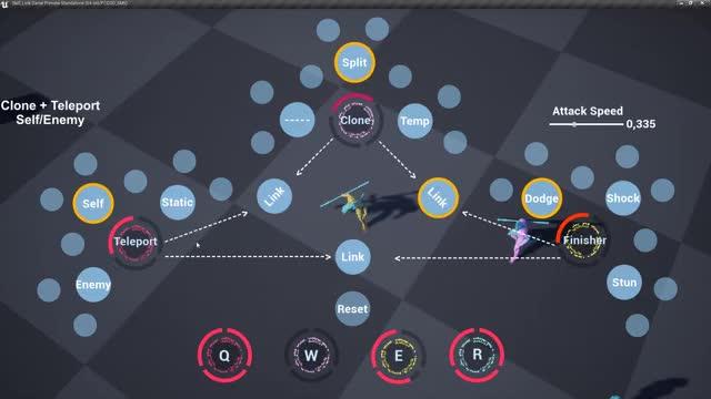 Watch LinkSkill - Clone + TP GIF by Eloja (@eloja88) on Gfycat. Discover more GameDev GIFs on Gfycat