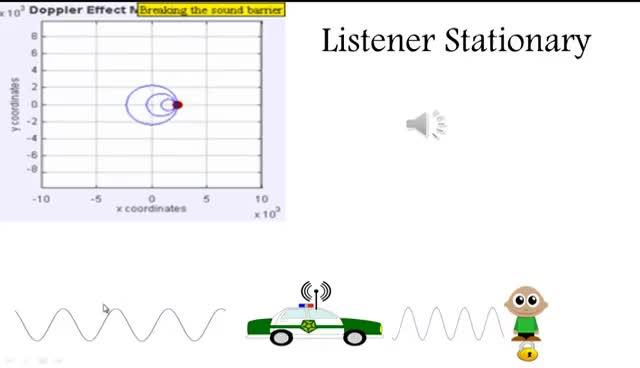 Watch and share Doppler Effect Urdu Hindi GIFs on Gfycat