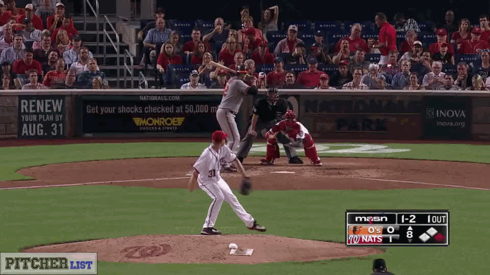 baseball, filthypitches, [GIF] Max Scherzer fans Matt Wieters with a deadly Changeup in super slow motion (more GIFs in comments) (reddit) GIFs