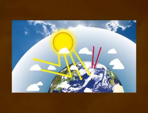 Watch and share Quattro Passi Nel Clima - L'effetto Serra GIFs on Gfycat