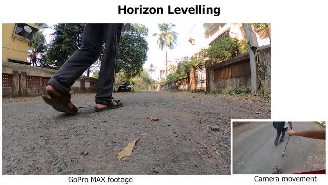 Watch and share Horizon Levelling GIFs and Gopro Action GIFs by prashinjagger on Gfycat