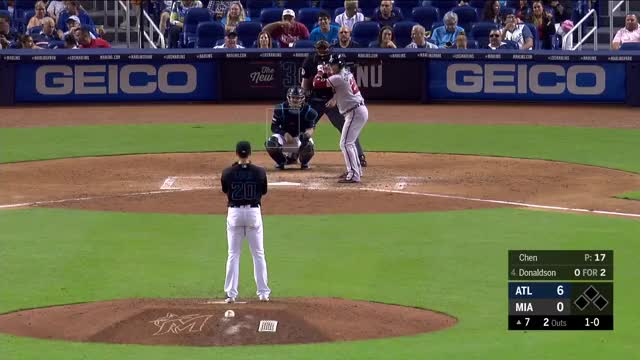 Watch and share Atlanta Braves GIFs and Miami Marlins GIFs by richardopl on Gfycat
