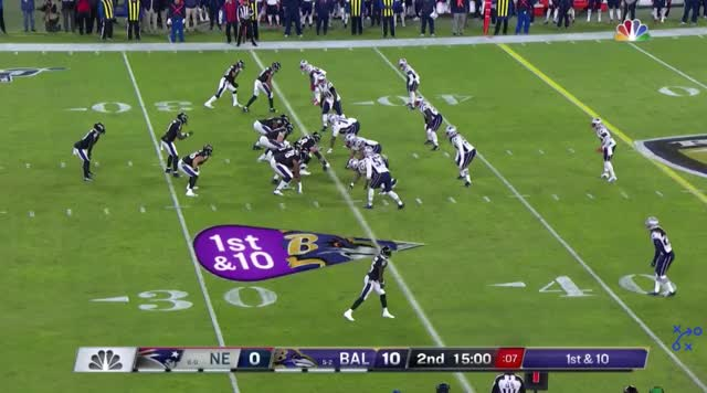 Watch and share Baltimore Ravens GIFs and Football GIFs by dannybkelly on Gfycat