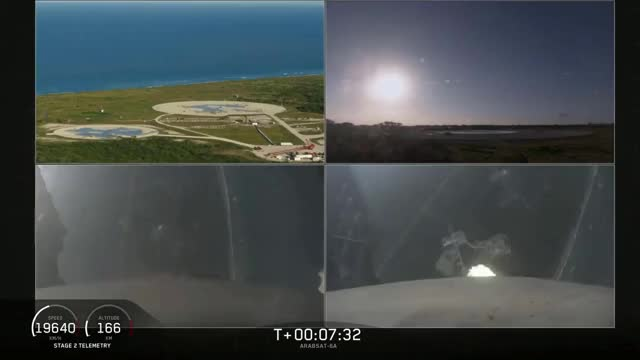 Watch and share Falconheavy GIFs on Gfycat