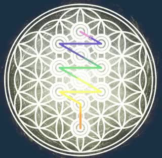Watch and share Flower Of Life GIFs and Kabbalistic GIFs on Gfycat
