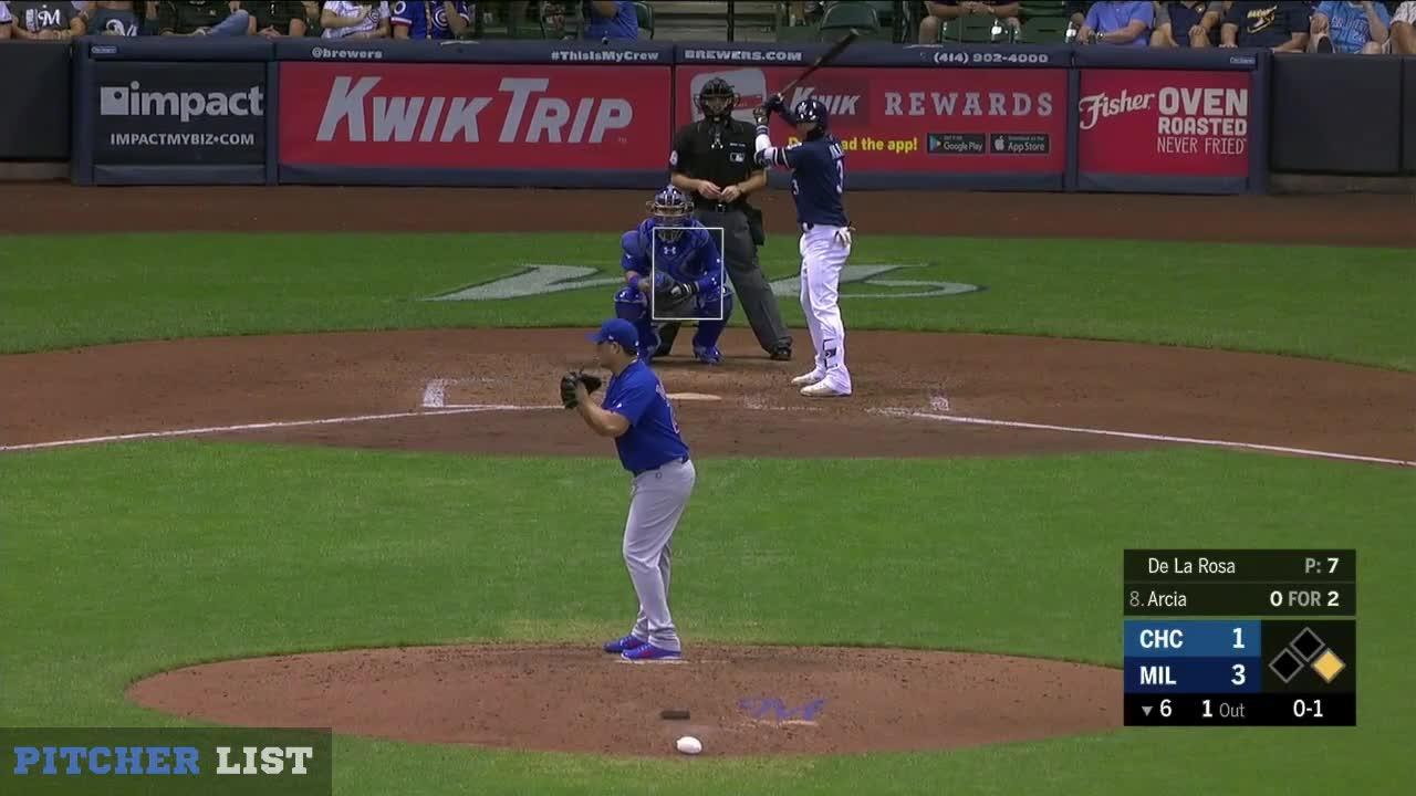 Milwaukee Brewers, baseball, Jorge de la Rosa CU 9-4-18 GIFs