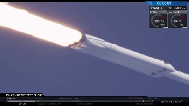 Watch and share Side Boosters GIFs and Falcon Heavy GIFs on Gfycat