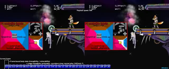 Watch this trending GIF by @kadano on Gfycat. Discover more SSBM, ssbm GIFs on Gfycat