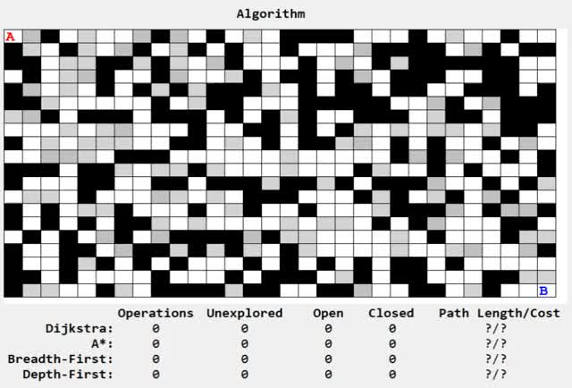 Watch PathFinding GIF on Gfycat. Discover more algorithms, maze, pathfinding GIFs on Gfycat