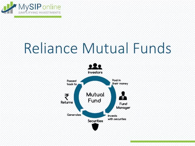 Watch and share Reliance Mf Online GIFs and Reliance Funds GIFs by MySIPonline on Gfycat