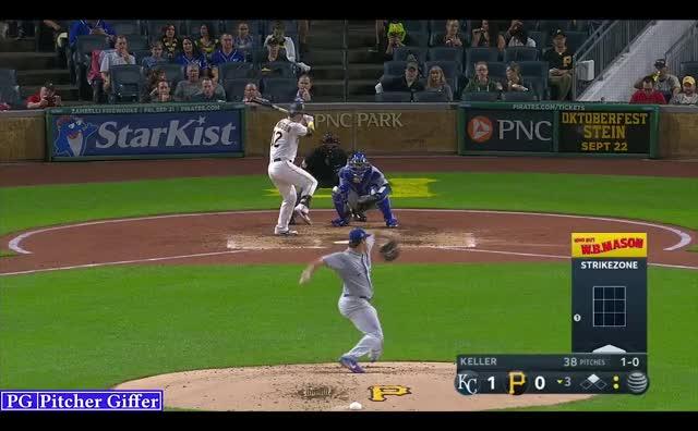 Watch Brad Keller FB/SL GIF by Pitcher Giffer (@augustine_mlb) on Gfycat. Discover more Brad Keller, MLB, Royals, baseball, sports GIFs on Gfycat