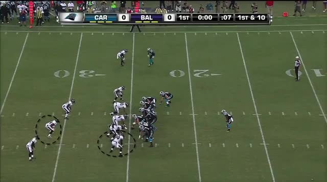 Watch and share Reverse Ginn Ravens GIFs by Cover 1 on Gfycat