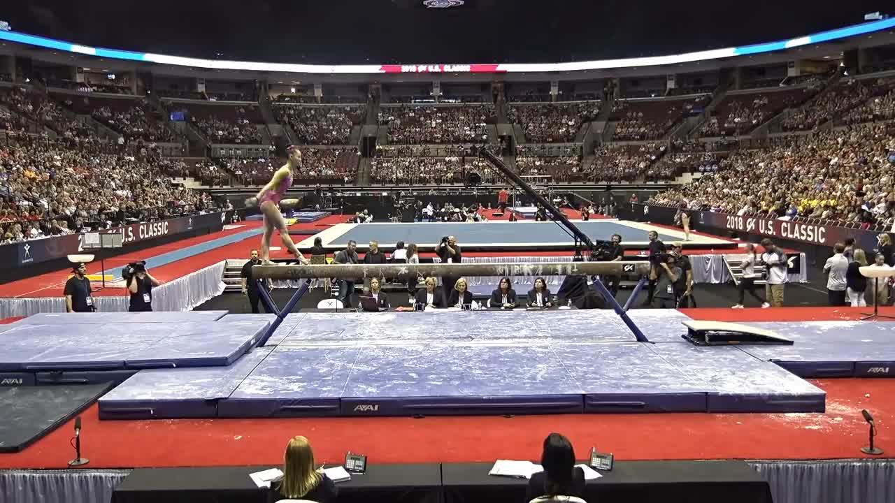 GYMNASTICS, Sports, gymnast, gymnastics GIFs