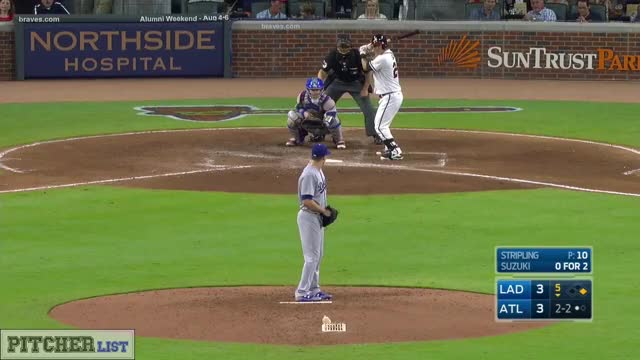 Watch and share Ross Stripling CB 2017 GIFs on Gfycat