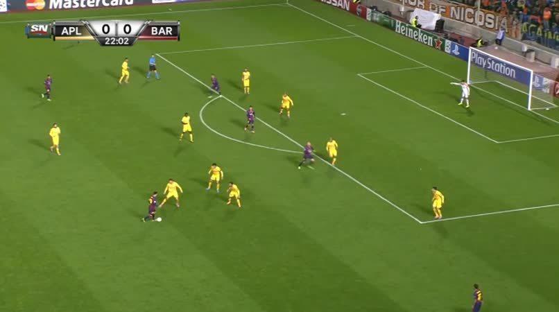 d10s, Created Chance #6 - APOEL GIFs