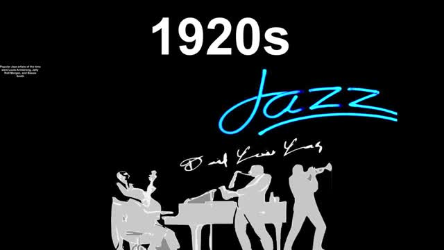 Watch and share 1920s Jazz Playlist GIFs and 1920s Jazz Music GIFs on Gfycat