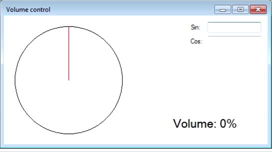 ProgrammerHumor, Volume control for mathematicians GIFs