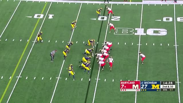 Watch and share Football GIFs by Seth Fisher on Gfycat
