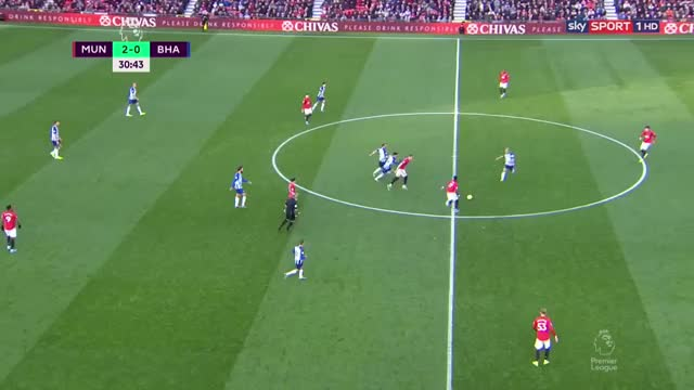 Watch and share Manchester United GIFs and Soccer GIFs by prostofrost on Gfycat