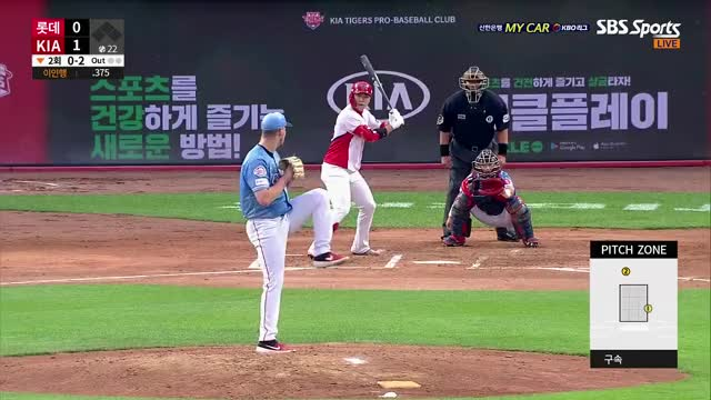 Watch 190717 안중열 GIF by @thsrmaqnftksdlq on Gfycat. Discover more baseball, kbo, 롯데 자이언츠 GIFs on Gfycat