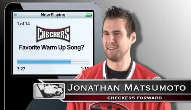 Watch and share Charlotte Checkers GIFs and Single Ladies GIFs on Gfycat