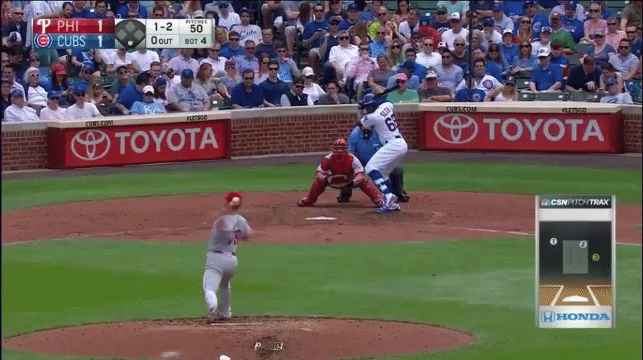 CHICubsGIFS, chicubs,  GIFs