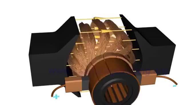 Watch and share DC Motor, How It Works? GIFs on Gfycat