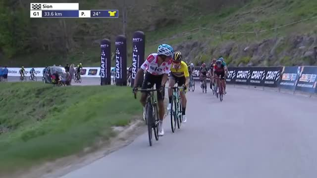 Watch and share Cycling Highlights GIFs and Uci World Tour GIFs on Gfycat